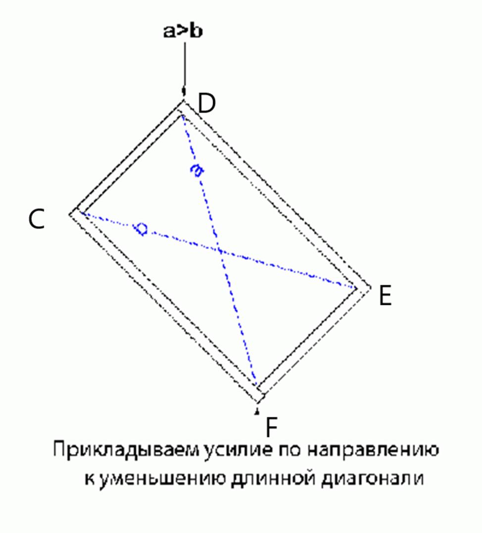 измерение и установка